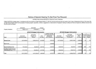 Notice of Special Hearing to Set Final Tax Request