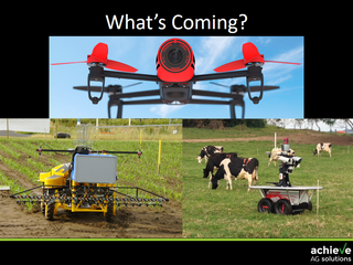 What does the future of Ag look like?