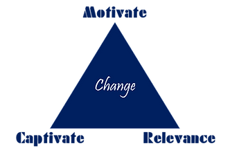 Change Diagram.png