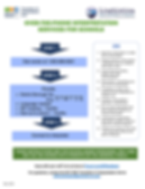 Over the phone interpretation services for schools during parent teacher conferences
