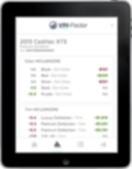 CompetitorPro Price Influencers