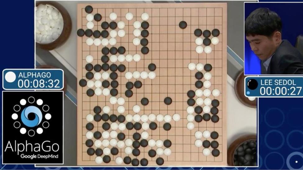 Google AlphaGo VINFactor
