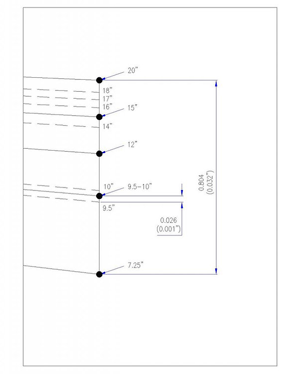 Comparison of Fretboard Radii | GMC Luthier Tools