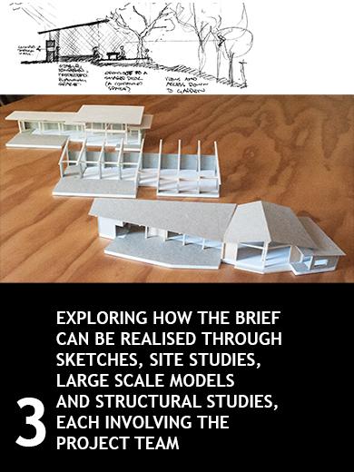 6 Modelling.jpg