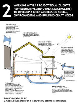 4 Environmental Model.jpg