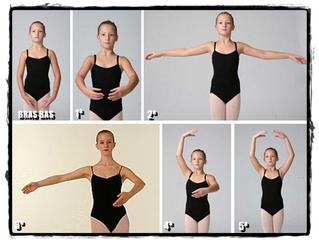 As posições dos braços