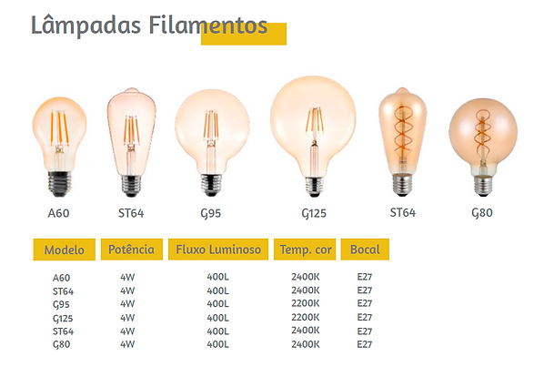 Lâmpadas_Filamento.png