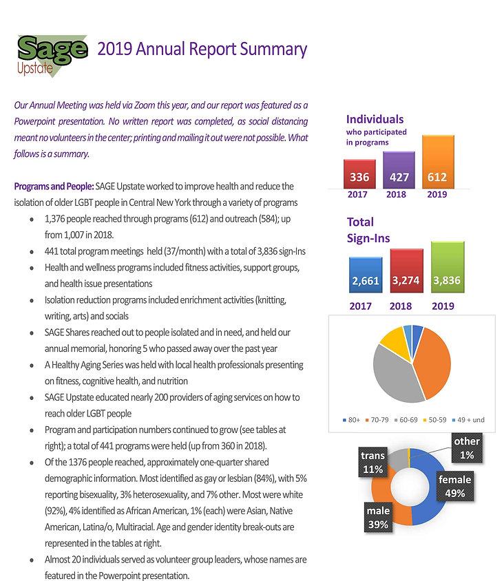 2019 Annual Report Summary-1.jpg