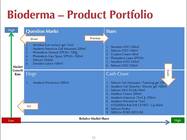 plan Bioderma 1.png