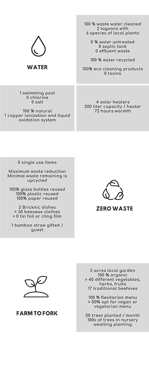 Full Eco In Numbers - 2.png