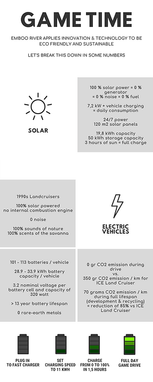 Full Eco In Numbers - 1.png