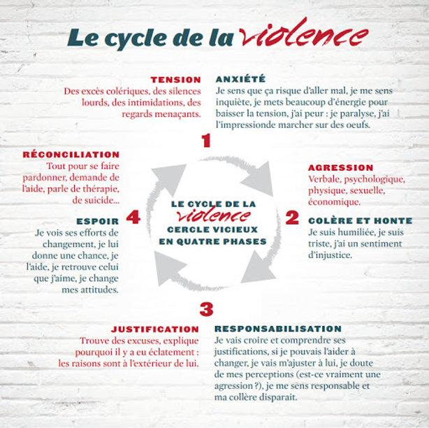 violence conj.jpg