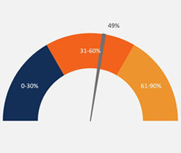 Dashboards-&-Data-Visualization.jpg