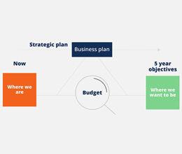 Budgeting-and-Forecasting.jpg