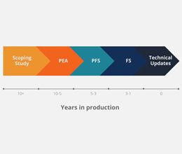 Mining-Financial-Model-&-Valuation.jpg