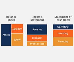 Accounting-Fundamentals.jpg
