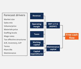 Business-Valuation-Modeling.jpg