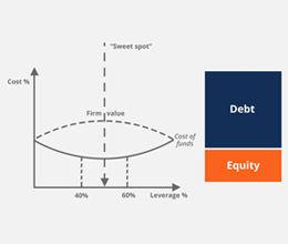 Financial-Analysis-Fundamentals.jpg