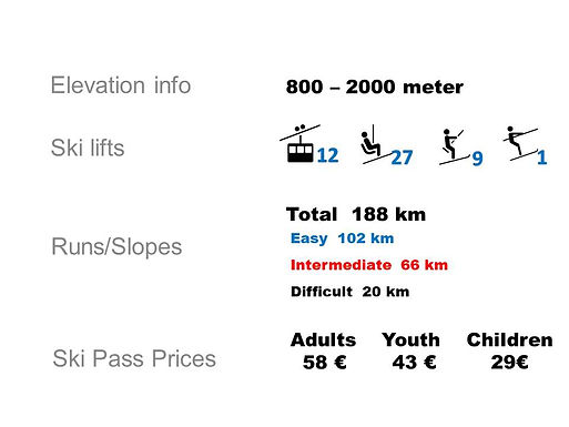 Kitzbühel ski resort