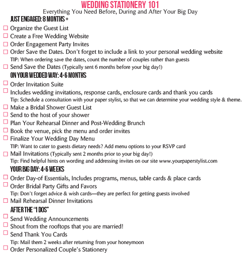 Wedding Stationery 101 - Timeline