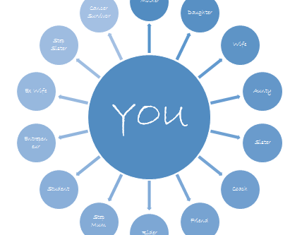 It's all about YOU!