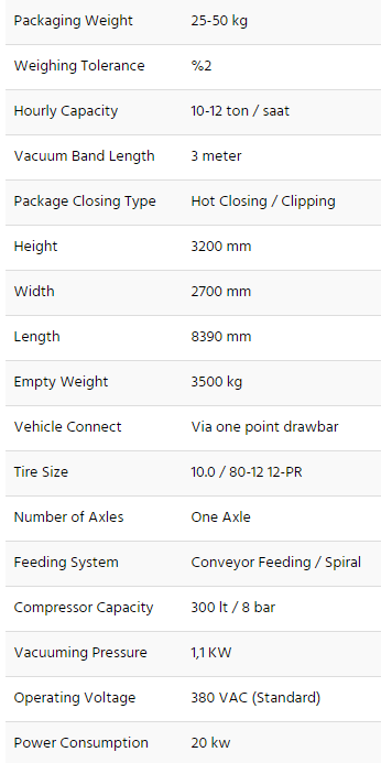 feed packing machine specs.png