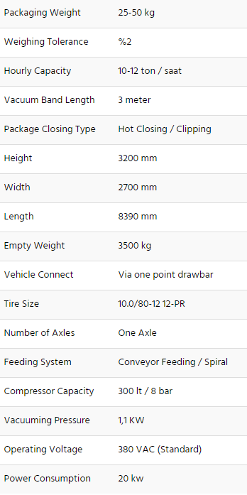 fertilizer packing machines specs.png