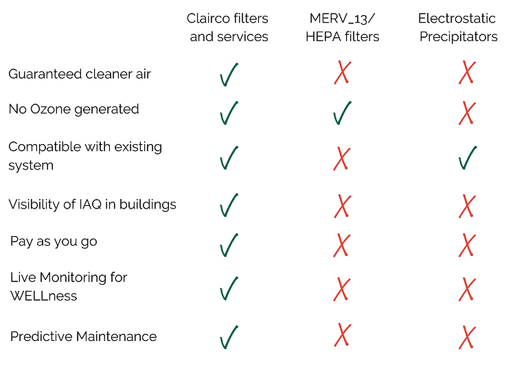 Clairco filters and services (1).png
