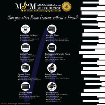 Can you start piano lessons with out a piano?