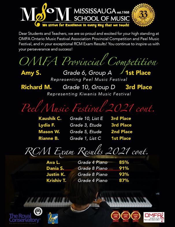 Mississauga School of Music OMFA 2021 awards, Peel Music Festival 2021, RCM Exam Results 2021