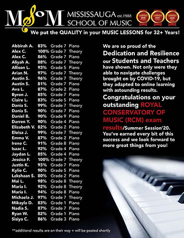 Mississauga School of Music Online RCM Exam Results 2020