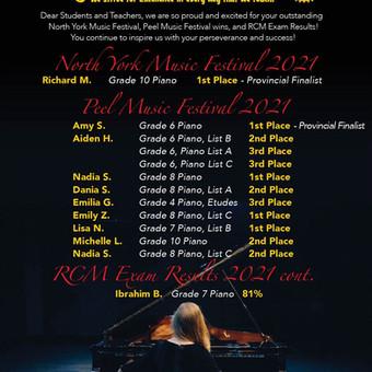 Kiwanis Music Festival, Peel Music Festival, North York Music Festival Winners 2021, RCM Scores 2021
