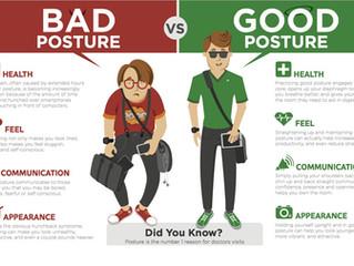 Hur ser din hållning ut?