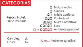 A necessidade de Know-how para a hotelaria independente.