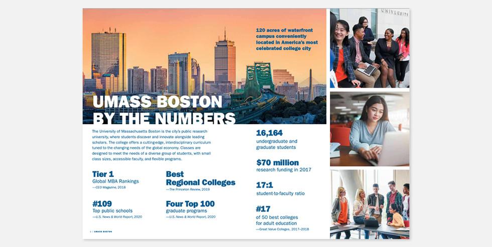 The University of Massachusetts Boston