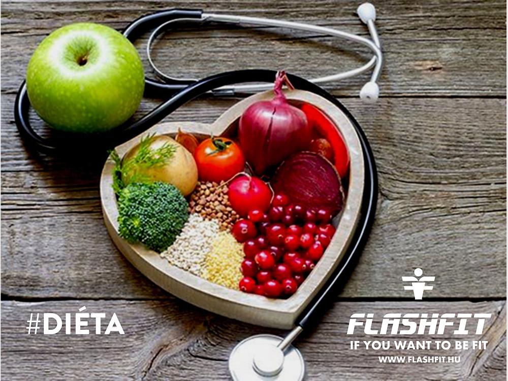 Fogyás alakformálás diéta Pécs FlashFit Efit Stúdió