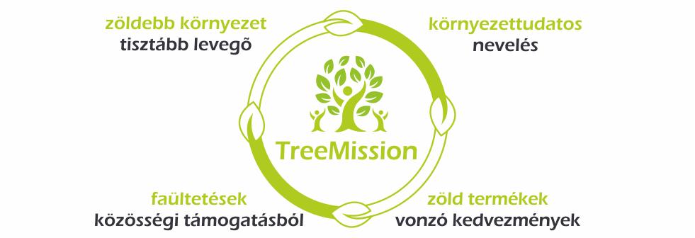 TreeMission - Kezedben a jövő!