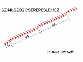 szinuszos-cserepeslemez-hosszmetszet-300