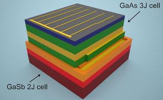 Elkészült a szinte teljes fényspektrum elnyelésére képes napelem