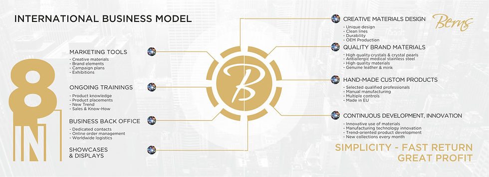 Berns Brand Brossúra 2021 - en  11.jpg