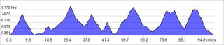 The elevation profile for theBoulder Fearsome Five