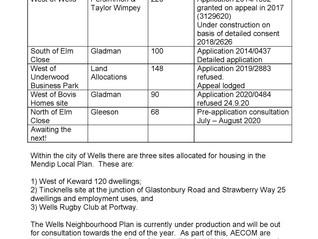 Housing in Wells - October update