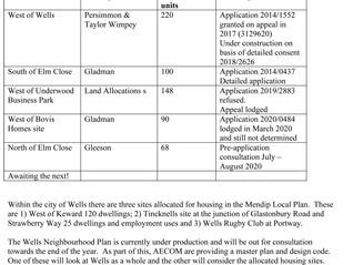 Housing in Wells – August 2020.