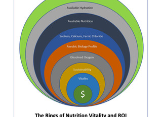 Rings of Vitality and Nutrition