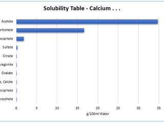 Solubility Equilibria, UC Davis, California State University