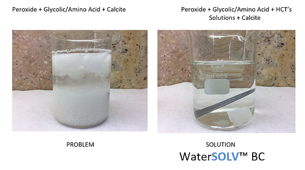 WaterSOLV BC Solubility.png