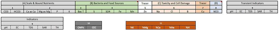 Analytical Indicators.jpg