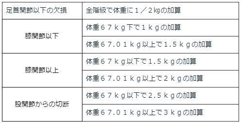 powerlifting_table.JPG