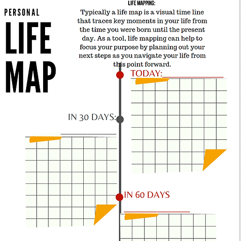 Life Mapping Template