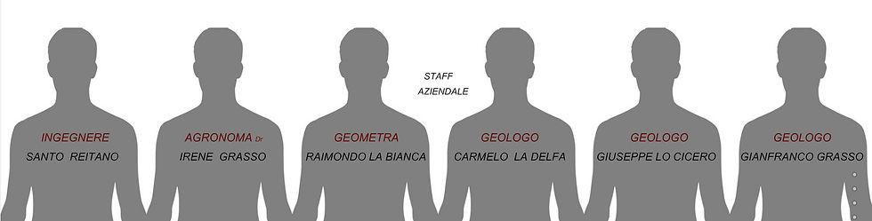 Geostudi TeamAziendale 01-03-2021.jpg
